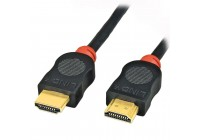 HDMI piederumi (0)